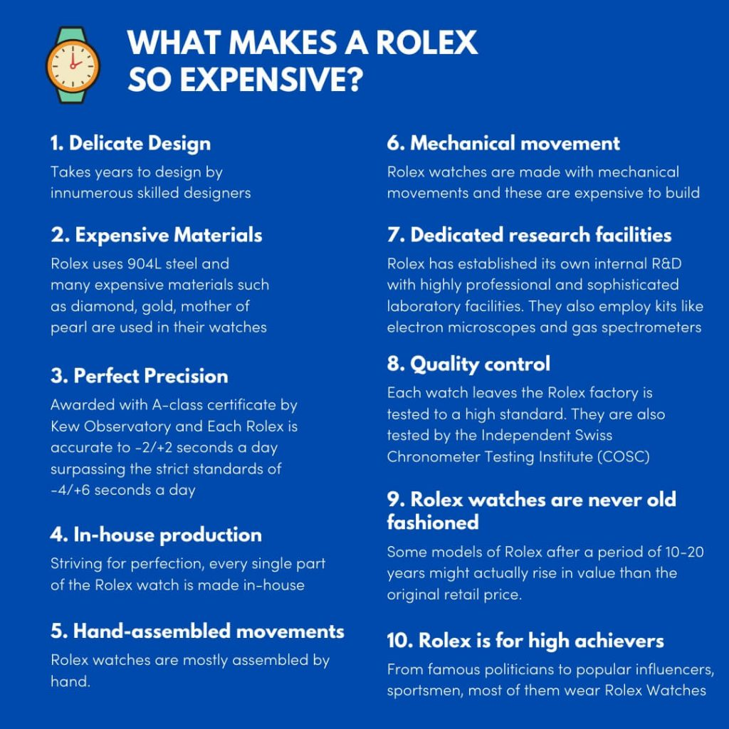 Body-Image-1_What-makes-a-Rolex-so-expensive